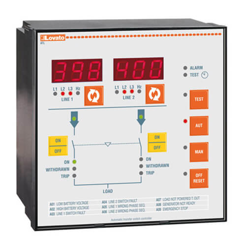 LED automatic transfer switch controllers